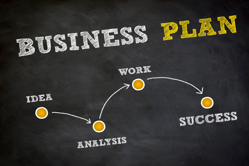 Business planning, business strategy, business plan, decision, growth, planning, starting a business, new business
