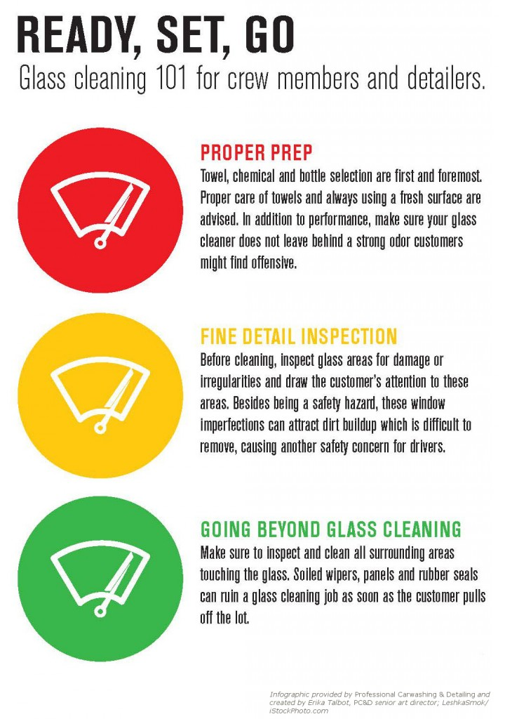 Auto glass cleaning infographic